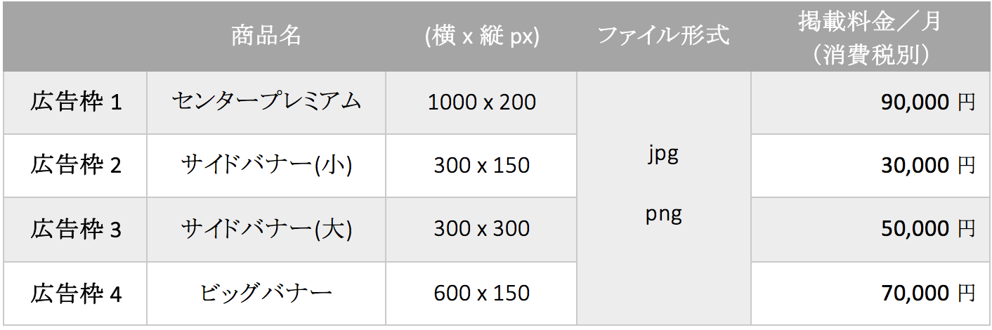 Japan Chemical Daily Banner Advertising Prices